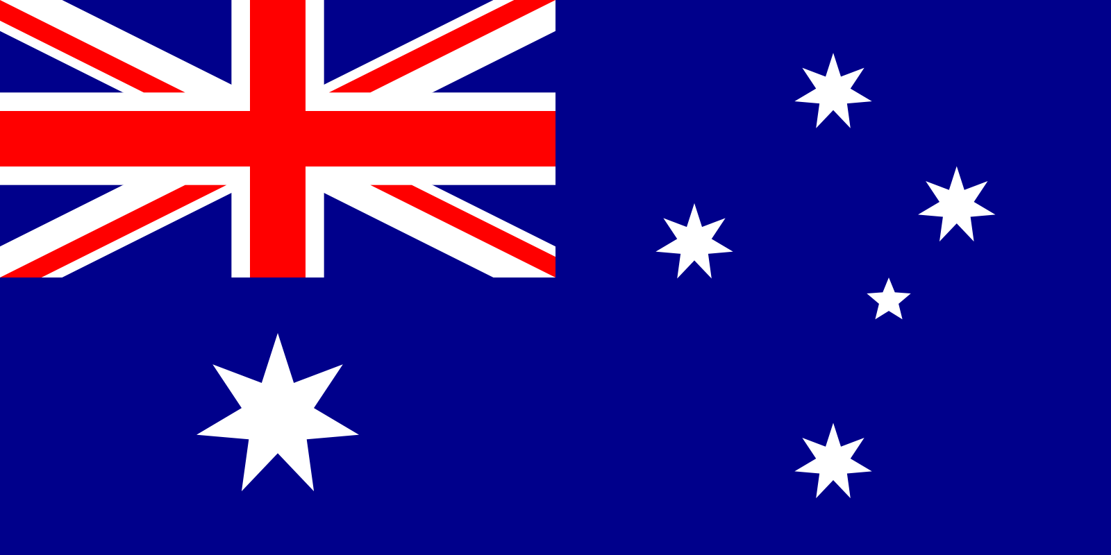 BILAN AUSTRALIE